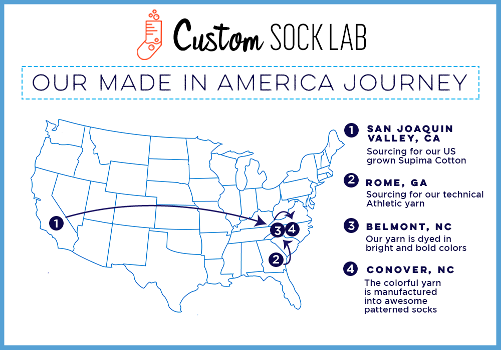 about custom sock lab